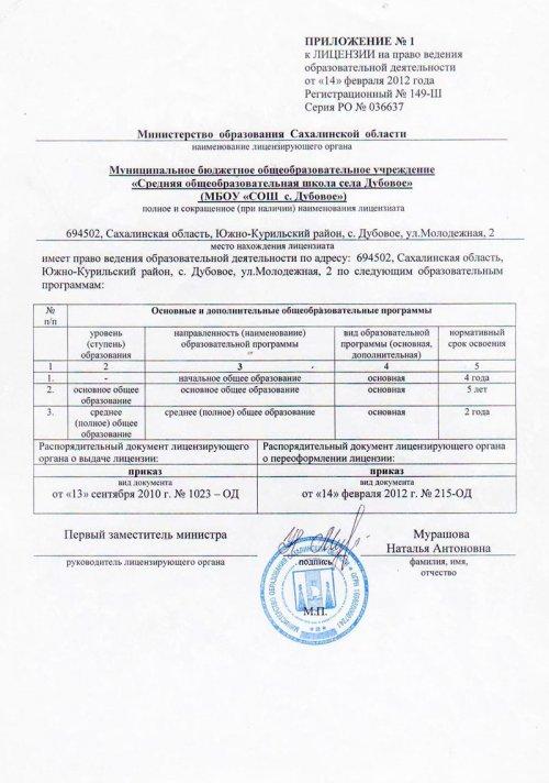 1363537185_prilozhenie-k-licenzii-na-pravo-vedeniya-obrazovatelnoy-deyatelnosti-14-02-2012